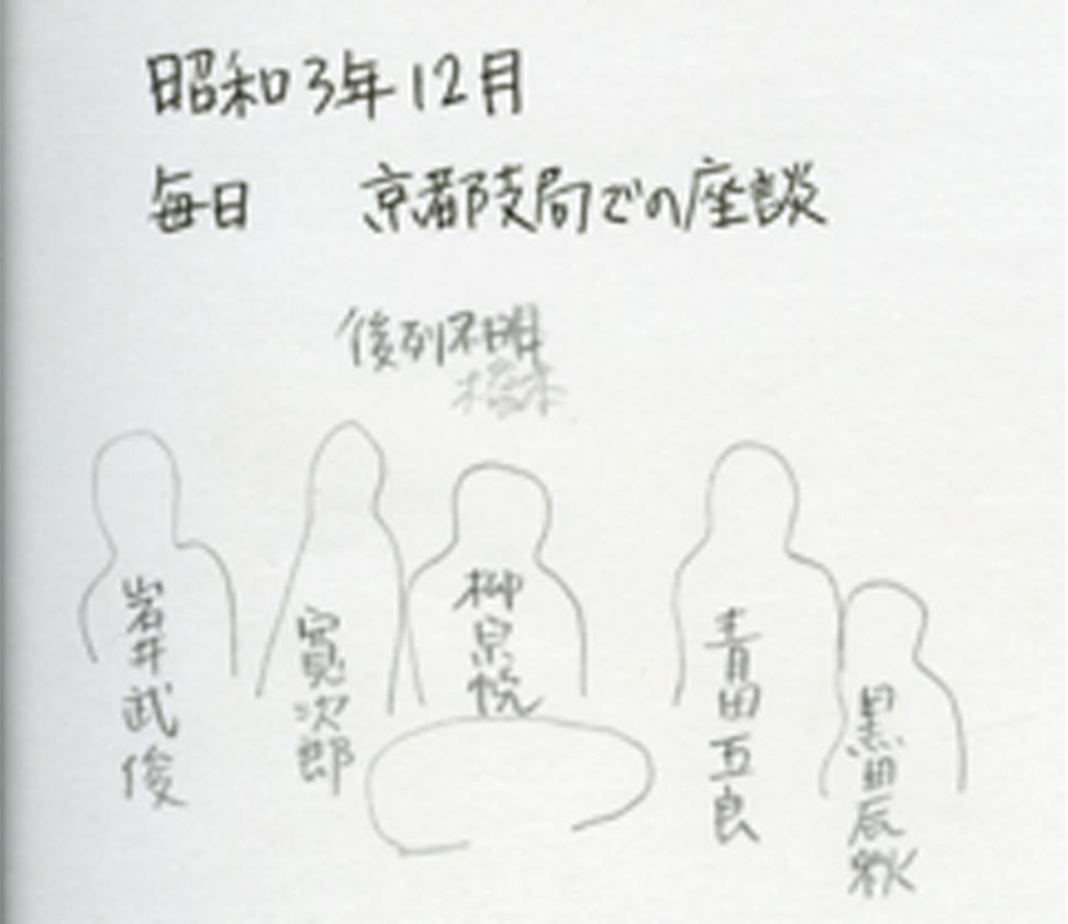 昭和3年12月毎日 京都市局でのい座談